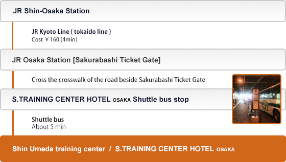 From Shin-Osaka Station